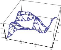 3D Eigenfunctions